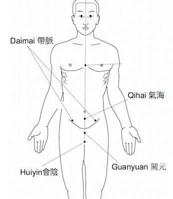 Qigong Dao 23