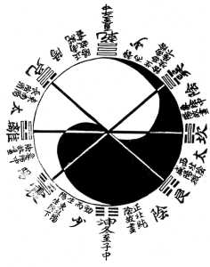 Qigong Dao 30
